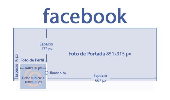 Medidas para la foto de portada Facebook - photo#14