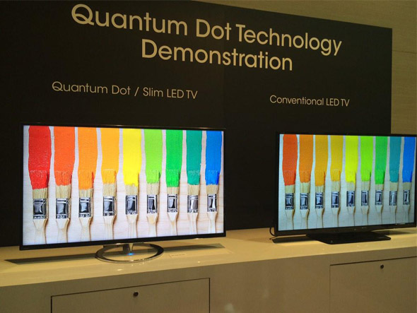 Quantum Dots Display Comp