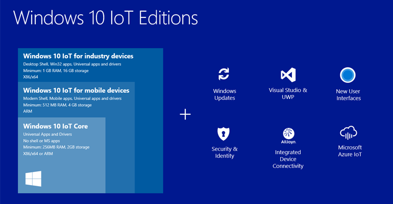 Windows 10 IoT Core_destacada