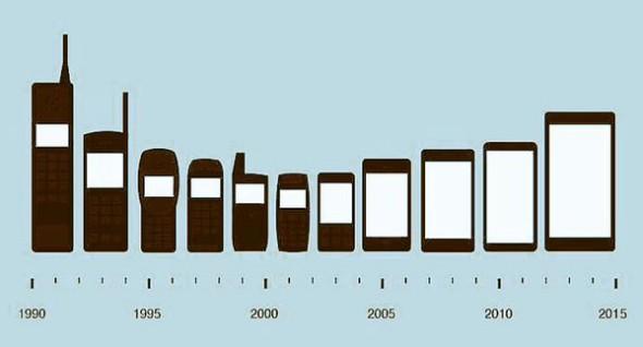 Smartphones pantallas 01