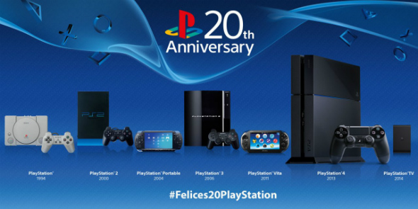 Dispositivo tecnológico favorito PlayStation 02
