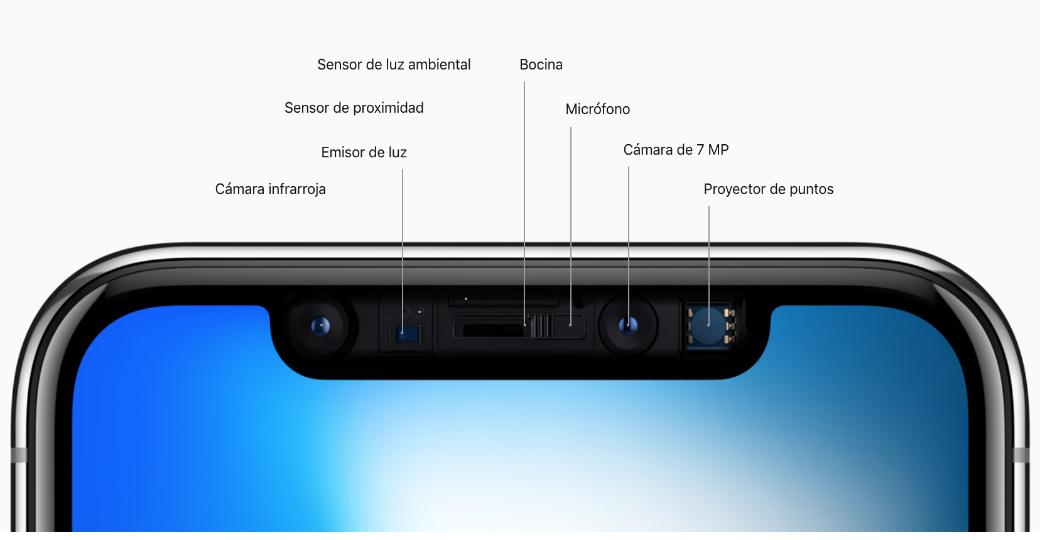 iPhone X sensores